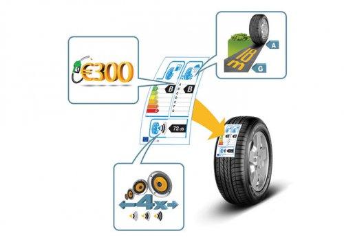Маркировка автомобильных шин, новые стандарты