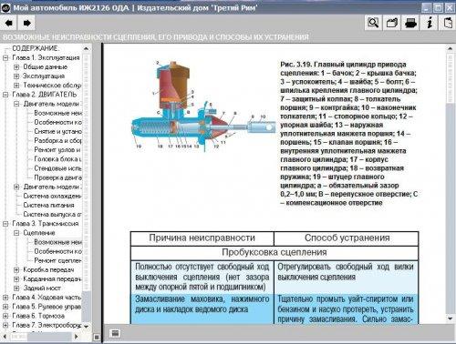 ИЖ ОДА 2126 руководство по ремонту и эксплуатации