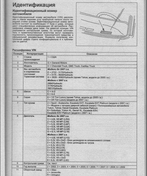 Ремонт Chevrolet Tahoe, эксплуатация и техническое обслуживание