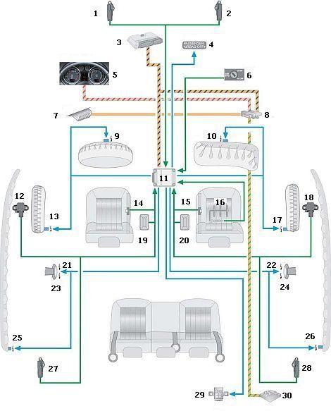 Автоэлектрика автомобиля