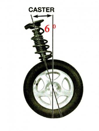Развал схождение колес своими руками