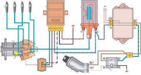 Схема системы зажигания ВАЗ 2109