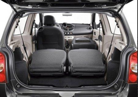 Renault Twingo багажник