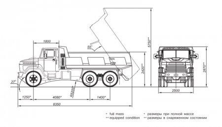 Самосвал КрАЗ-65055-0000040-02 схема размеров