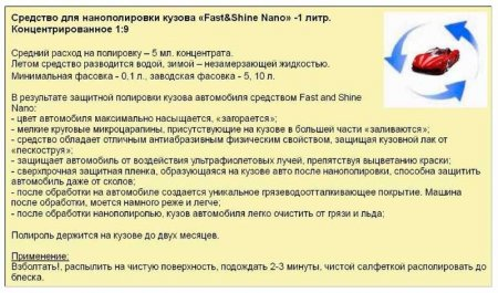 Fast&Shine Nano