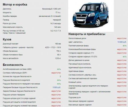 Fiat Doblo Panorama 1.4 Active+МТ