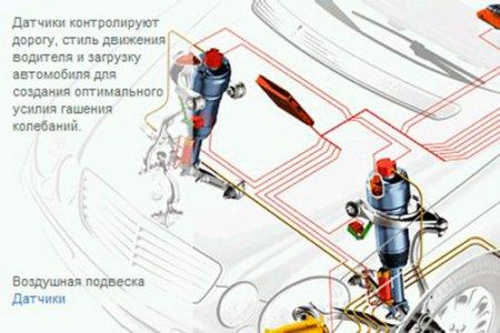 Принцип работы пневматической подвески