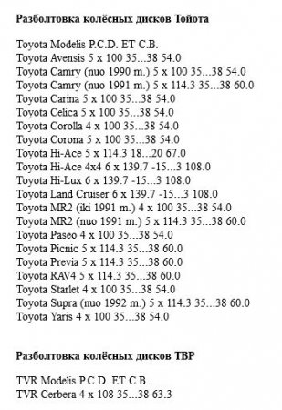 Toyota, ТВР