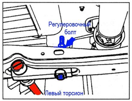 Регулировка подвески