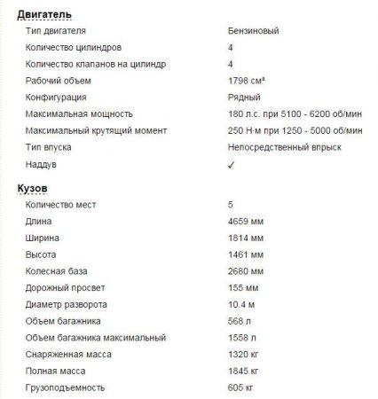1.8 TSI MT Laurin&Klement