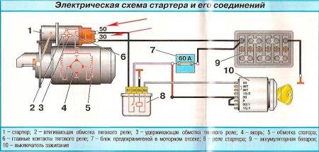 Электрическая схема стартера