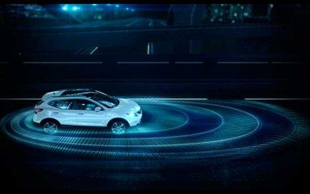 Системы активной безопасности автомобиля