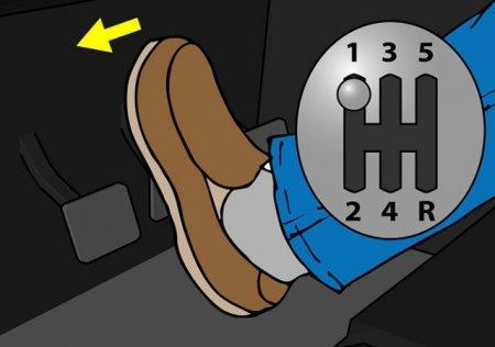 Движение на авто при неработающей педали сцепления