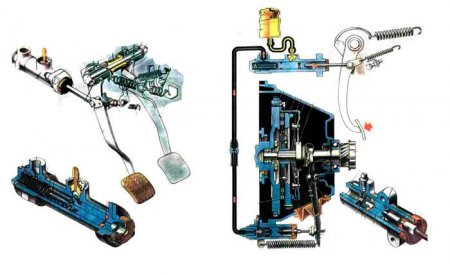 Схема сцепления ВАЗ 2105