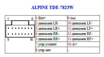 TDE-7823W