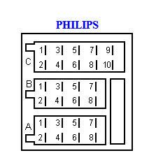 Распиновка разъемов автомагнитол PHILIPS