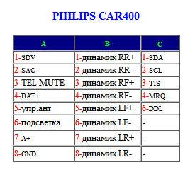 CAR400