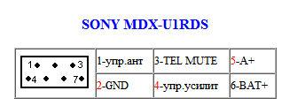 MDX-U1RDS