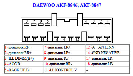 AKF-8846, AKF-8847