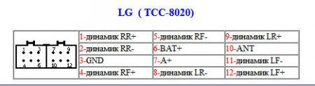 TCC-8020