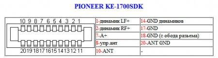 KE-1700SDK