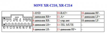 XR-C210