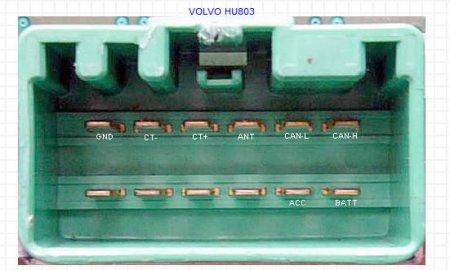 VOLVO HU803