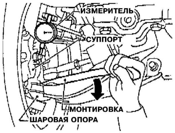 Проверка монтировкой состояние подвески авто