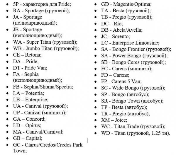 Расшифровка VIN кода автомобилей KIA