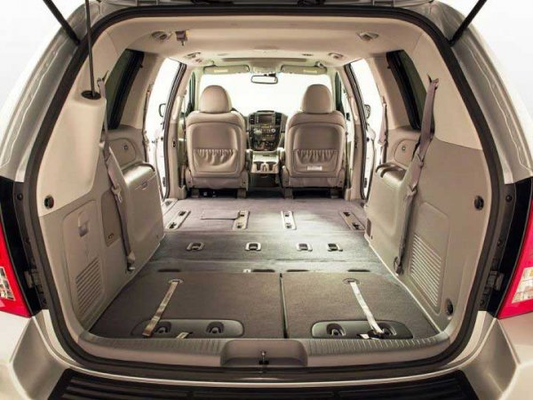 Особенности строения и классификация кузовов автомобилей