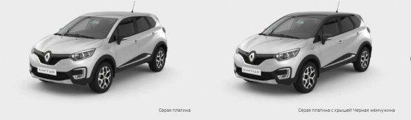 Renault Kaptur 2018-2019 - универсальный автомобиль с отличным комфортом