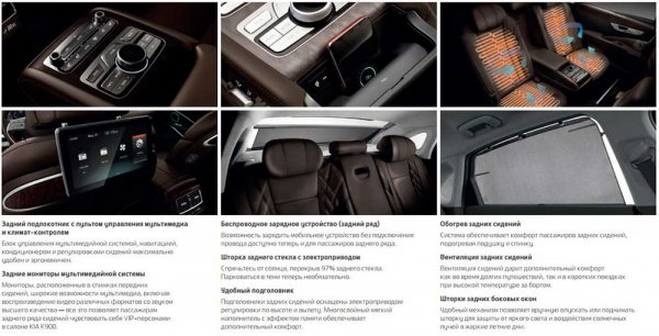 Kia K900 2019 года – премиальный седан с демократической ценой