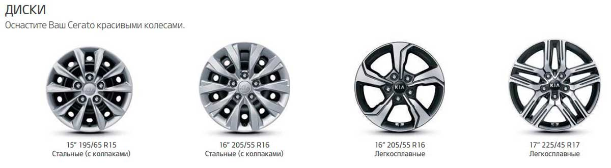 Седан Kia Cerato 2018/2019 четвертого поколения в России: обзор, характеристики, комплектации и цены