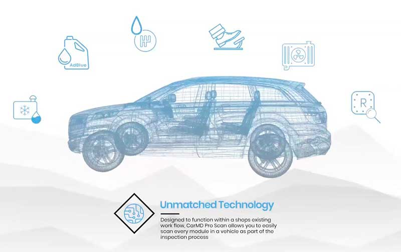 CarMD Pro Scan – инновационное решение для вашей автомастерской