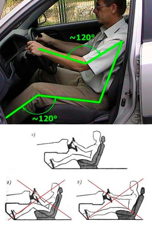 Как отрегулировать руль в машине для удобной и безопасной езды