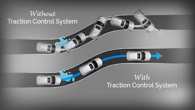 Способна ли современная электроника заменить механическую блокировку колес